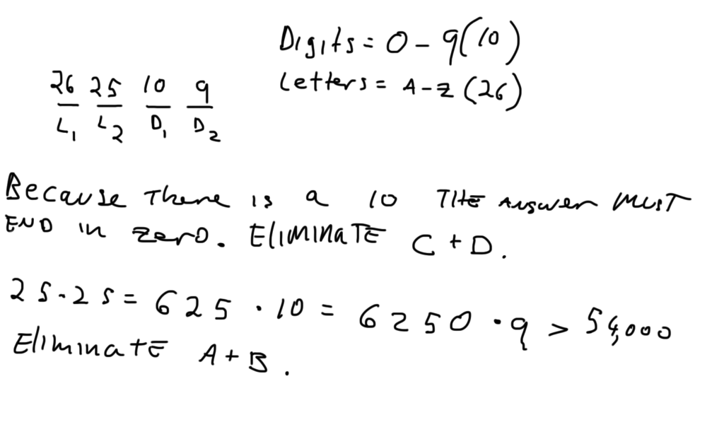 GMAT Question of the Day Problem Solving Combinations/Permutations Diagram