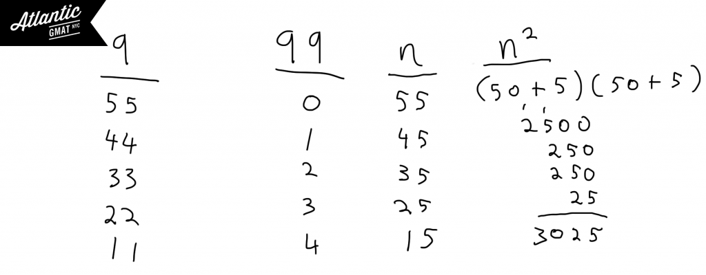 GMAT Question of the Day Problem Solving Puzzle 4 Diagram