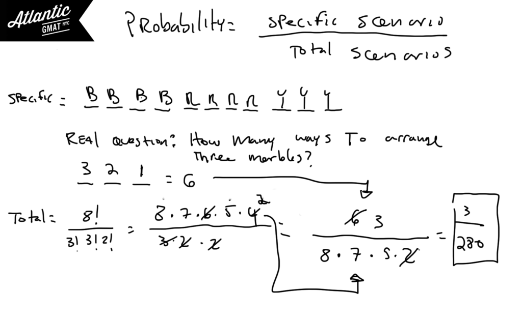 GMAT Question of the Day Problem Solving Probability Solution 4 Diagram