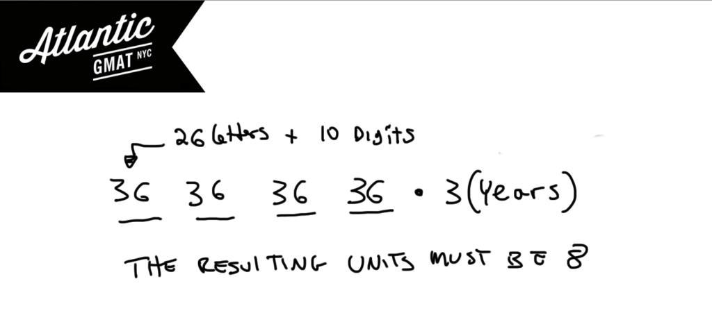 GMAT Question of the Day Problem Solving Combinatorics Solution Diagram