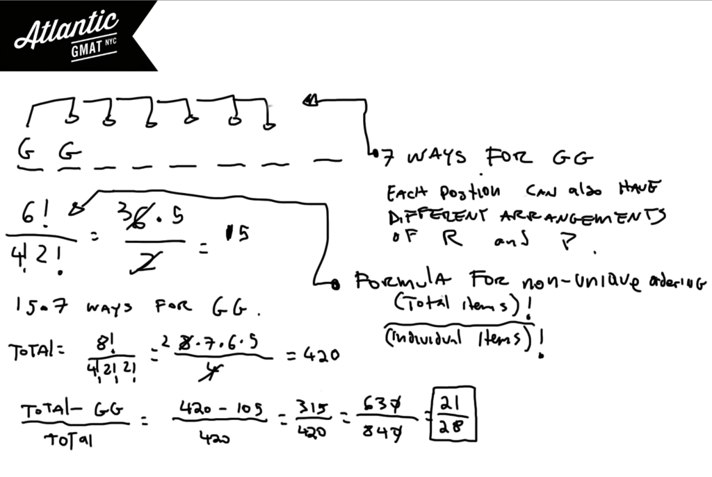 GMAT Sample Question Problem Solving Combinatorics Solution Diagram