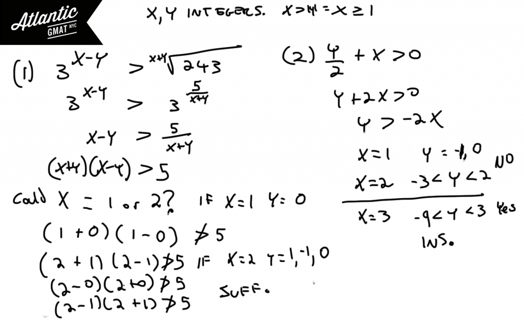 GMAT Question of the Day Absolute Value Algebra Solution Diagram