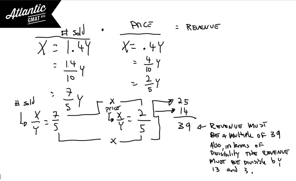GMAT Question of the Day Problem Solving Ratio Solution Diagram