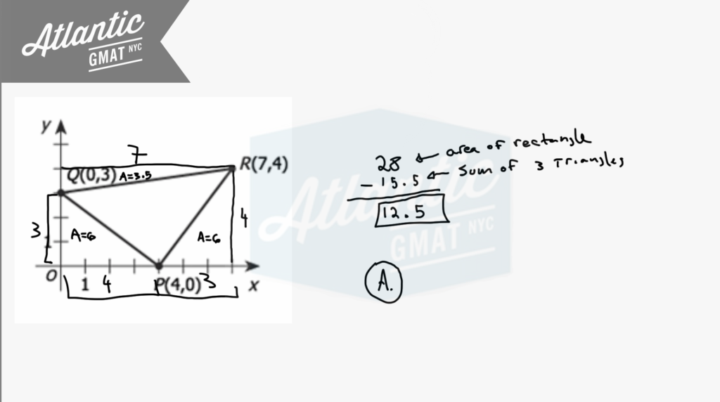 In the rectangular coordinate system above, the area of triangular region PQR is GMAT