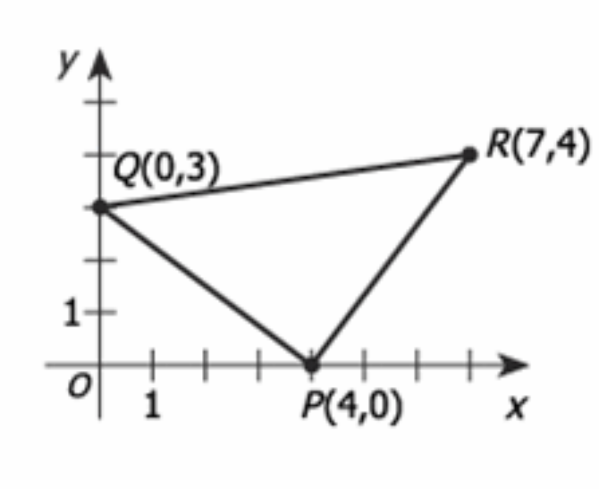 In the rectangular coordinate system above, the area of triangular region PQR is