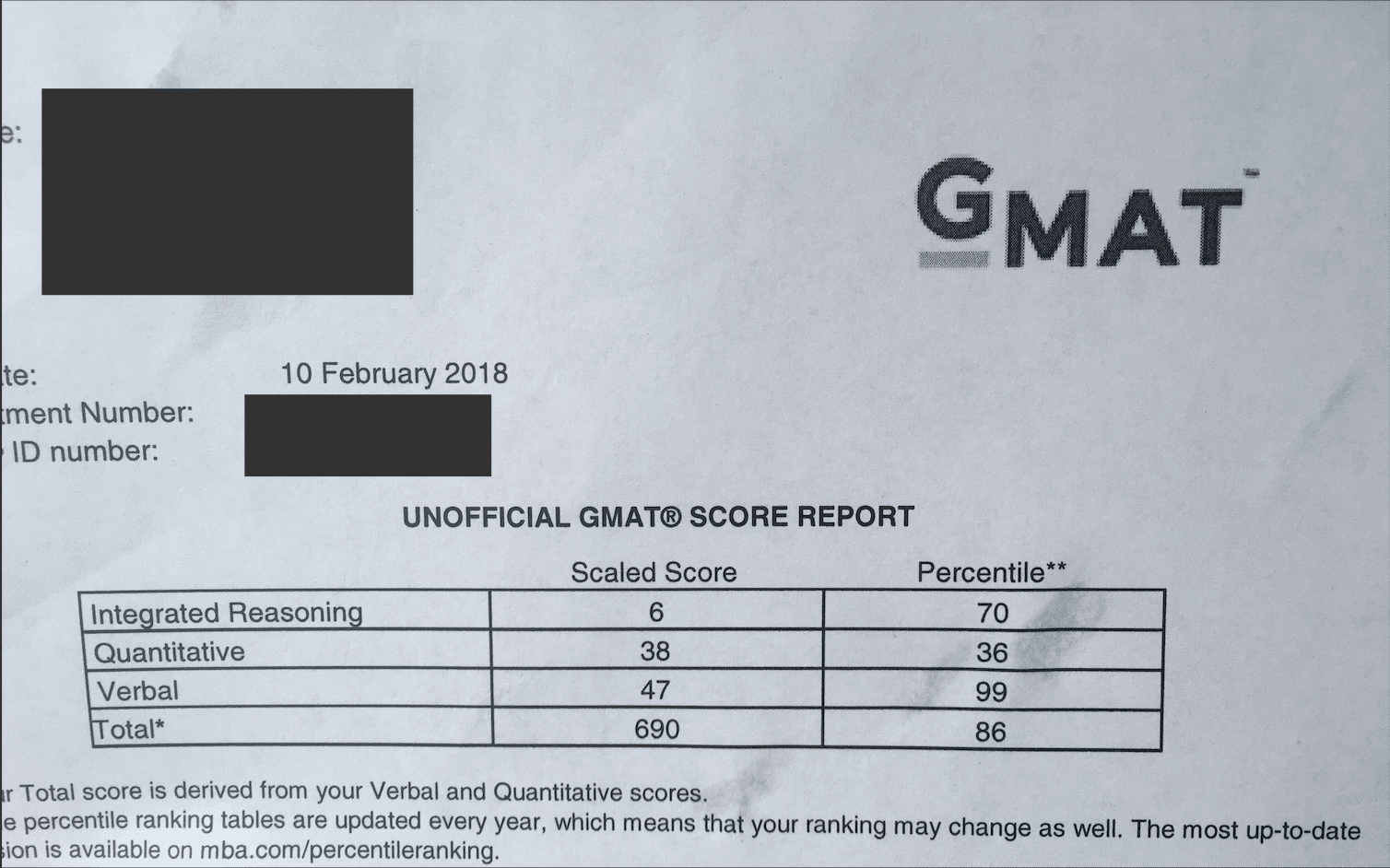 Average GMAT 550 to 690 Score Report