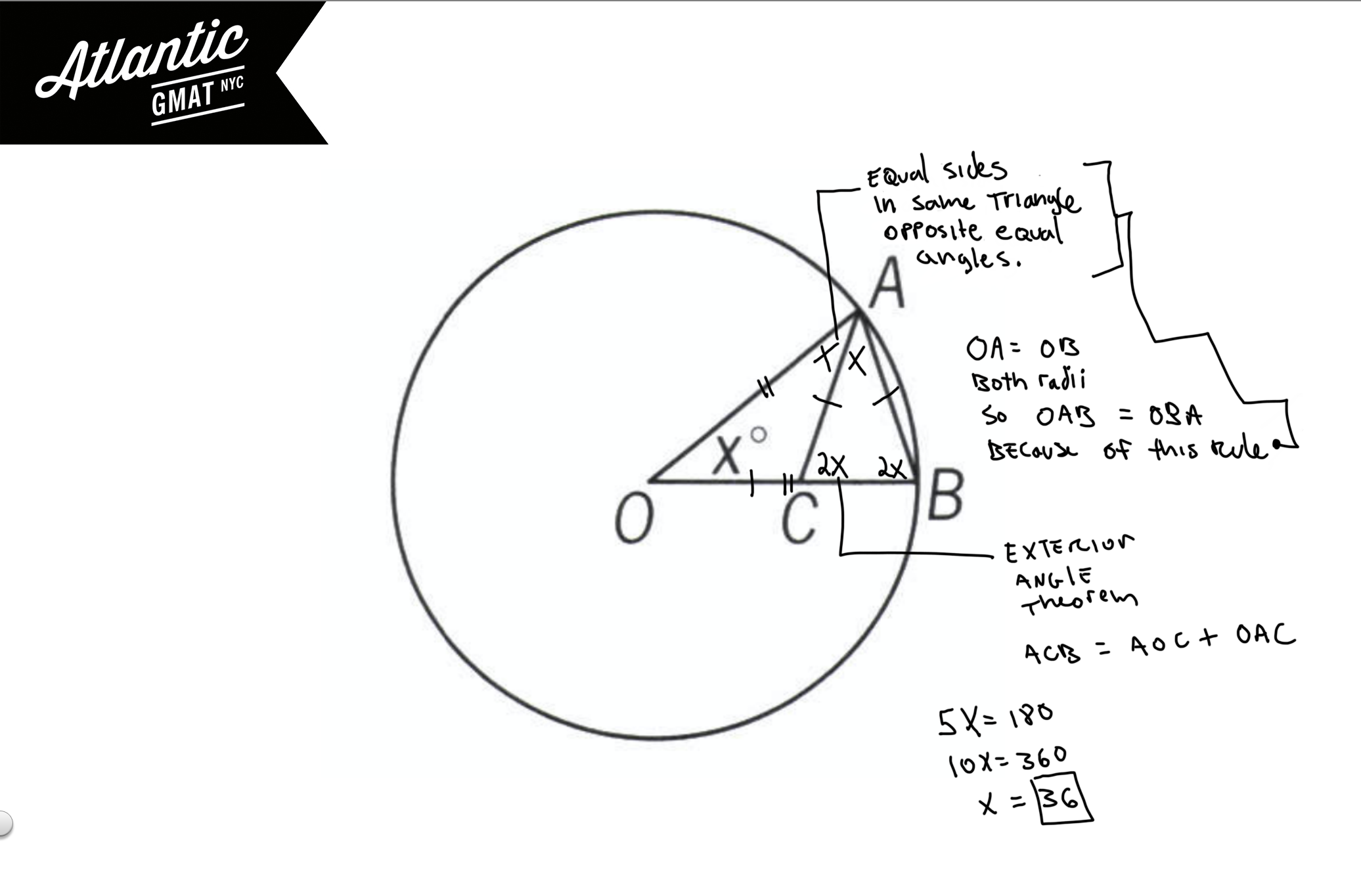 In the figure above, point O is the center of the circle and OC = AC = AB. What is the value of x? Solution