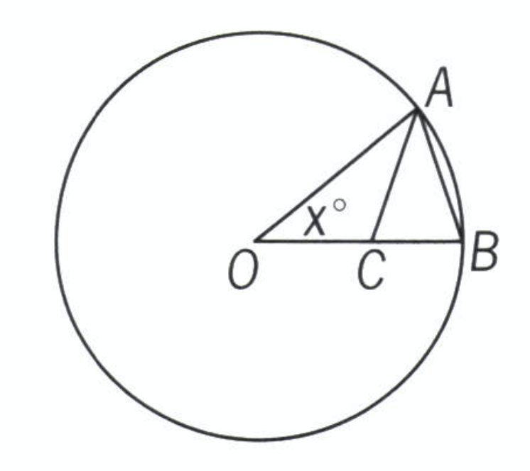 In the figure above, point O is the center of the circle and OC = AC = AB. What is the value of x?